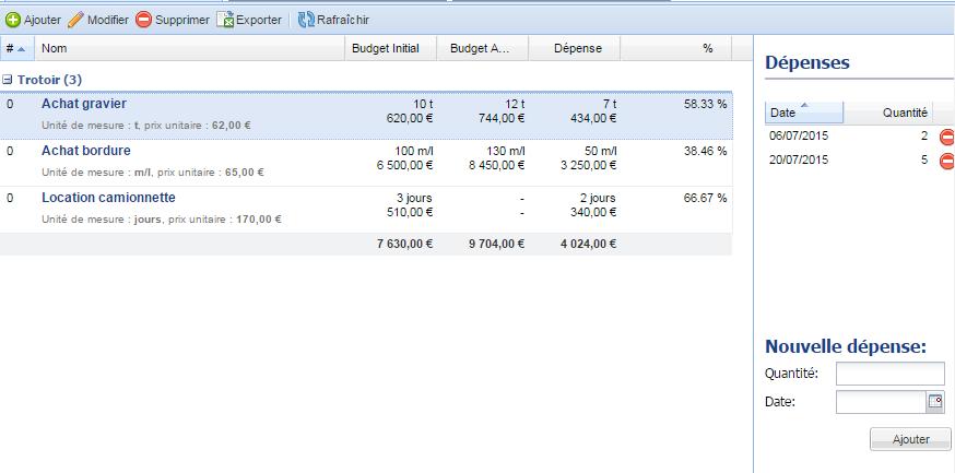 budget-quantité et rendement